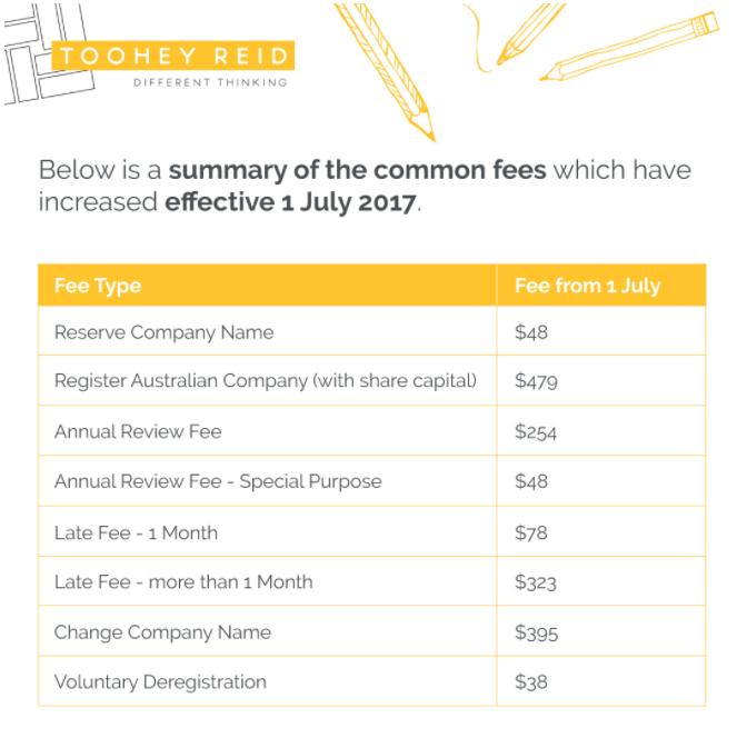 Toohey Reid | Summar of Common Fees